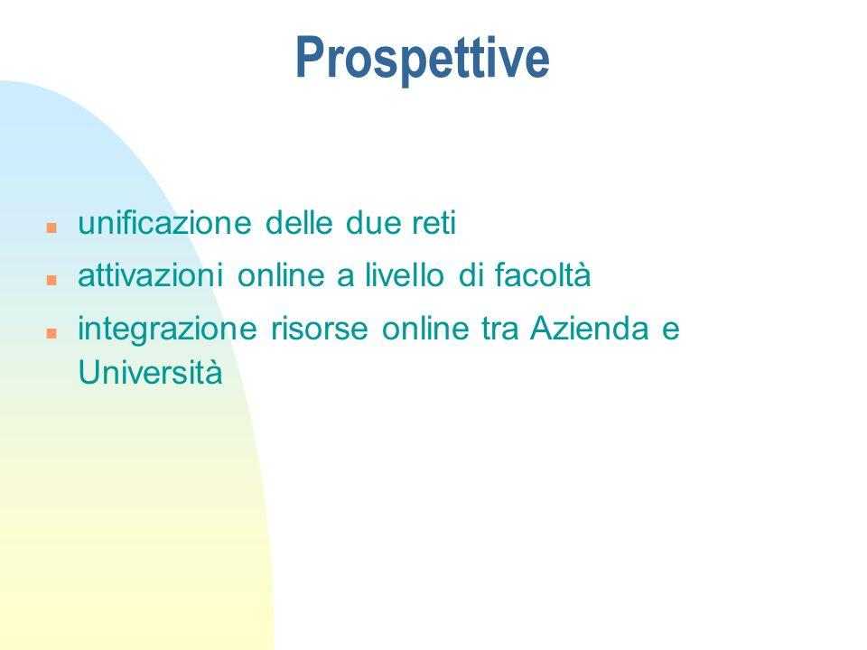 Prospettive n unificazione delle due reti n attivazioni online a livello di facoltà n integrazione risorse online tra Azienda e Università