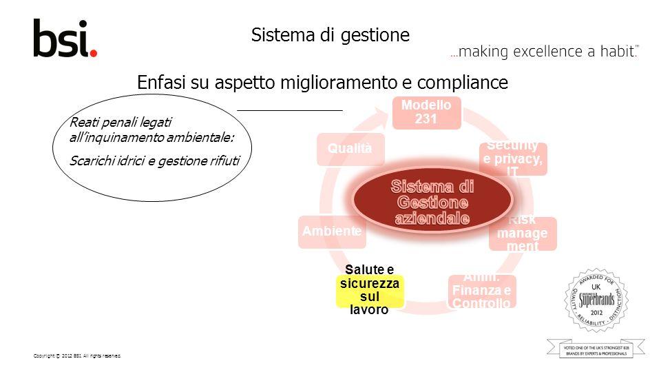 Copyright © 2012 BSI. All rights reserved. Sistema di gestione Enfasi su aspetto miglioramento e compliance Reati penali legati allinquinamento ambien
