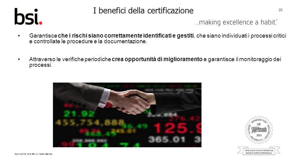 Copyright © 2012 BSI. All rights reserved. 20 I benefici della certificazione Garantisce che i rischi siano correttamente identificati e gestiti, che
