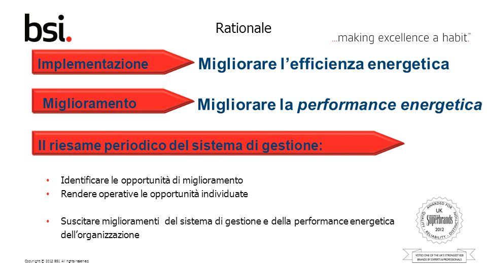 Copyright © 2012 BSI. All rights reserved. Rationale Identificare le opportunità di miglioramento Rendere operative le opportunità individuate Suscita
