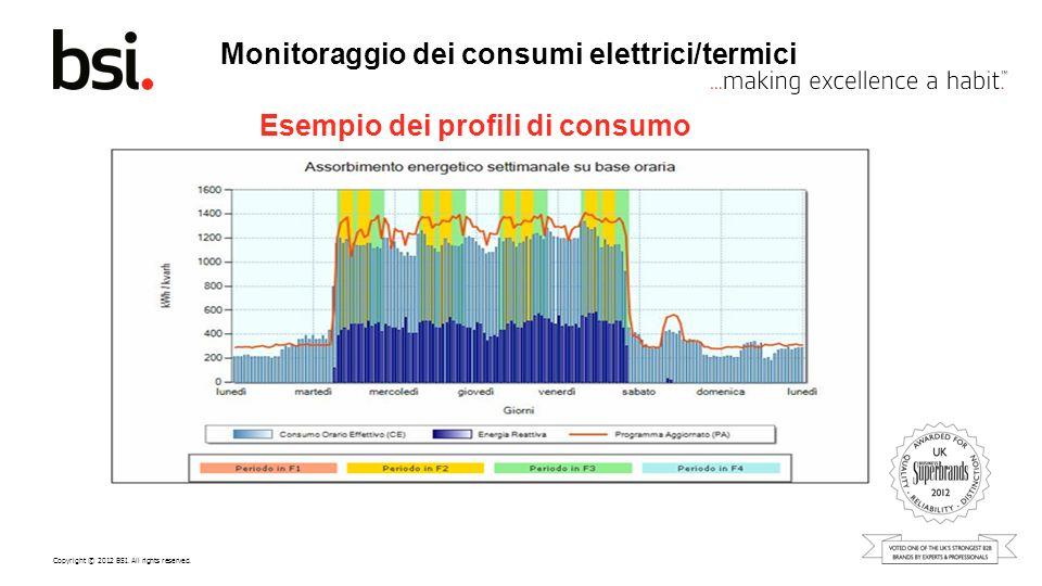 Copyright © 2012 BSI. All rights reserved. Esempio dei profili di consumo Monitoraggio dei consumi elettrici/termici