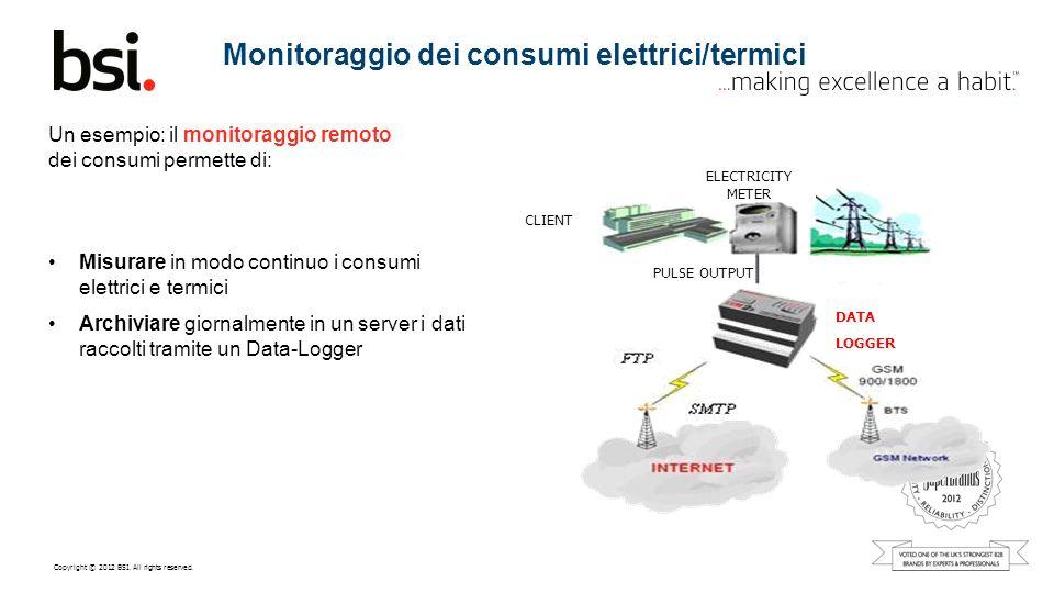 Copyright © 2012 BSI. All rights reserved. ELECTRICITY METER CLIENT DATA LOGGER PULSE OUTPUT Monitoraggio dei consumi elettrici/termici Un esempio: il