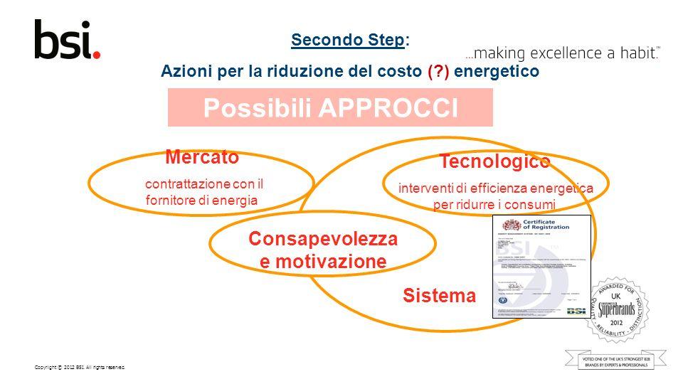 Copyright © 2012 BSI. All rights reserved. Secondo Step: Azioni per la riduzione del costo (?) energetico Possibili APPROCCI Tecnologico interventi di