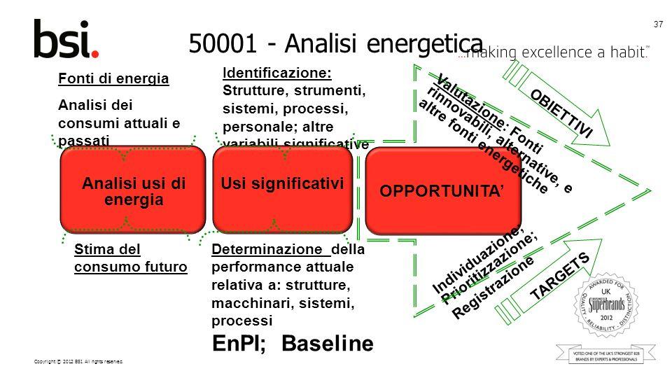 Copyright © 2012 BSI. All rights reserved. 50001 - Analisi energetica 37 OPPORTUNITA Identificazione: Strutture, strumenti, sistemi, processi, persona