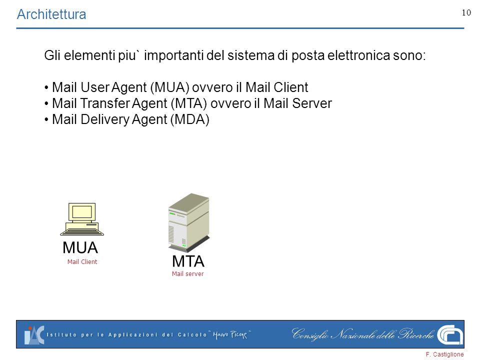 F. Castiglione 10 Architettura Gli elementi piu` importanti del sistema di posta elettronica sono: Mail User Agent (MUA) ovvero il Mail Client Mail Tr