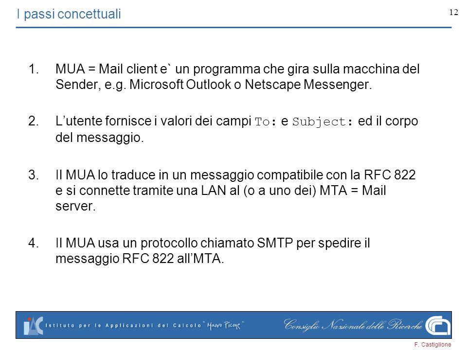 F. Castiglione 12 I passi concettuali 1.MUA = Mail client e` un programma che gira sulla macchina del Sender, e.g. Microsoft Outlook o Netscape Messen