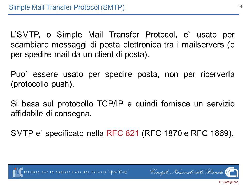 F. Castiglione 14 LSMTP, o Simple Mail Transfer Protocol, e` usato per scambiare messaggi di posta elettronica tra i mailservers (e per spedire mail d