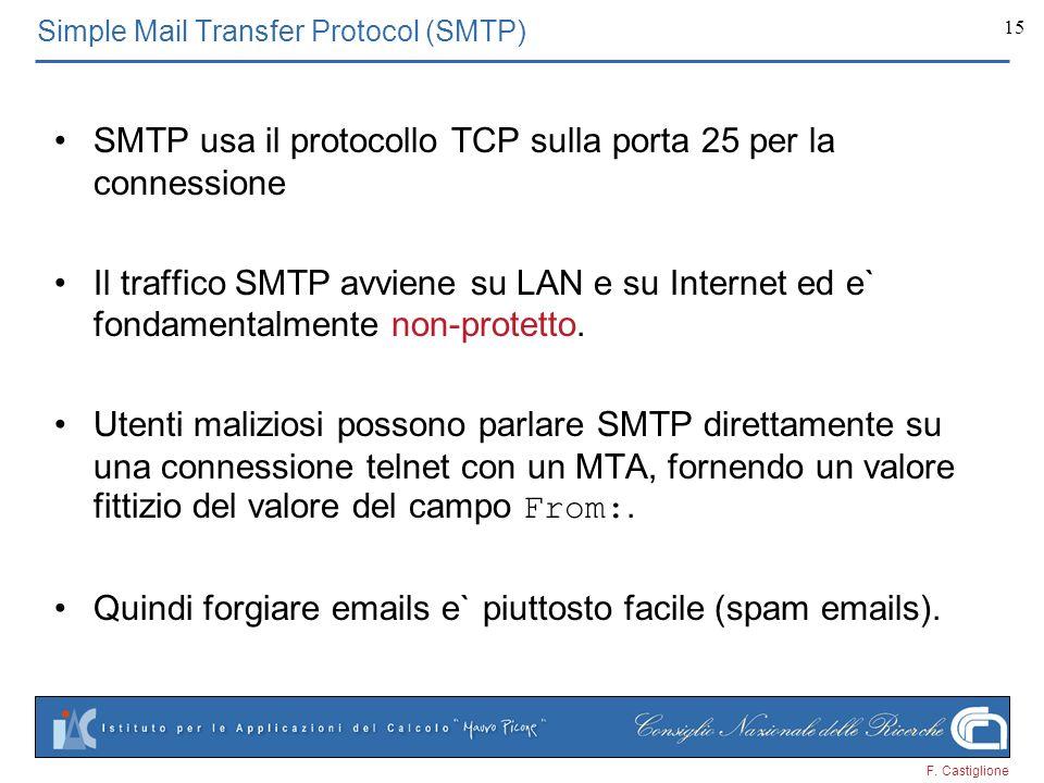 F. Castiglione 15 Simple Mail Transfer Protocol (SMTP) SMTP usa il protocollo TCP sulla porta 25 per la connessione Il traffico SMTP avviene su LAN e