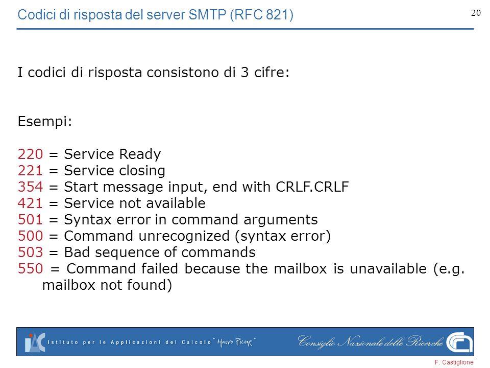 F. Castiglione 20 Codici di risposta del server SMTP (RFC 821) I codici di risposta consistono di 3 cifre: Esempi: 220 = Service Ready 221 = Service c