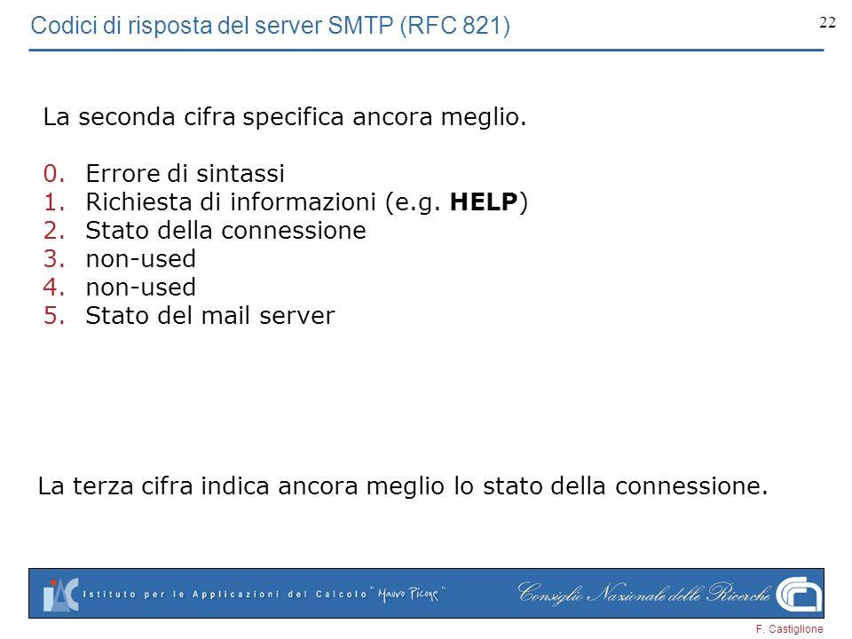 F. Castiglione 22 Codici di risposta del server SMTP (RFC 821) La seconda cifra specifica ancora meglio. 0.Errore di sintassi 1.Richiesta di informazi