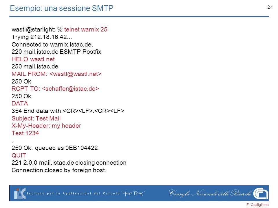F. Castiglione 24 Esempio: una sessione SMTP wastl@starlight: % telnet warnix 25 Trying 212.18.16.42... Connected to warnix.istac.de. 220 mail.istac.d