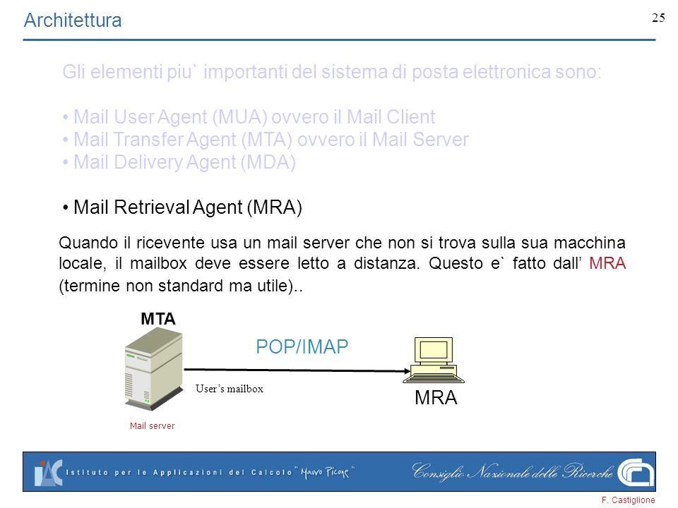 F. Castiglione 25 Architettura Gli elementi piu` importanti del sistema di posta elettronica sono: Mail User Agent (MUA) ovvero il Mail Client Mail Tr