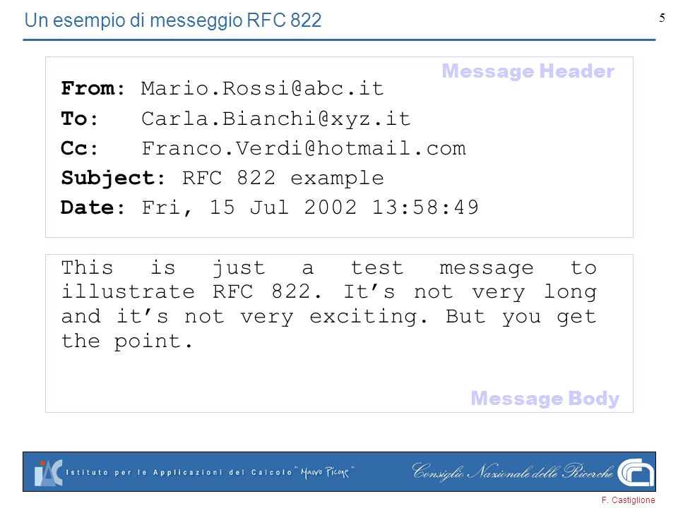 F. Castiglione 5 Un esempio di messeggio RFC 822 From: Mario.Rossi@abc.it To: Carla.Bianchi@xyz.it Cc: Franco.Verdi@hotmail.com Subject: RFC 822 examp