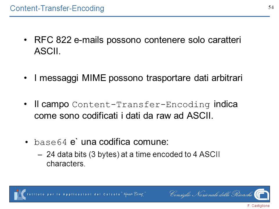 F. Castiglione 54 Content-Transfer-Encoding RFC 822 e-mails possono contenere solo caratteri ASCII. I messaggi MIME possono trasportare dati arbitrari