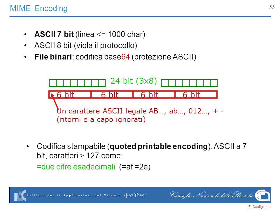 F. Castiglione 55 ASCII 7 bit (linea <= 1000 char) ASCII 8 bit (viola il protocollo) File binari: codifica base64 (protezione ASCII) 24 bit (3x8) 6 bi