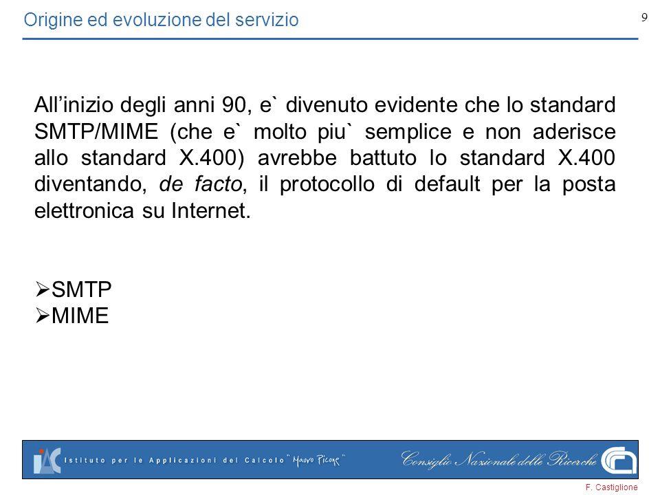 F. Castiglione 9 Origine ed evoluzione del servizio Allinizio degli anni 90, e` divenuto evidente che lo standard SMTP/MIME (che e` molto piu` semplic