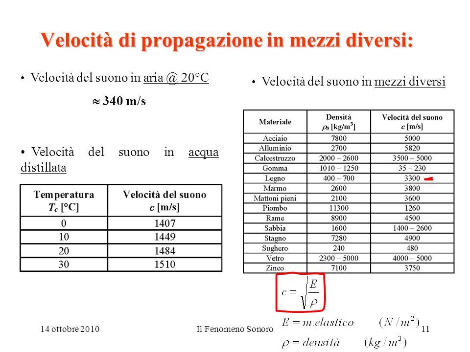 14 ottobre 2010Il Fenomeno Sonoro11 Velocità di propagazione in mezzi diversi: Velocità del suono in acqua distillata Velocità del suono in mezzi dive