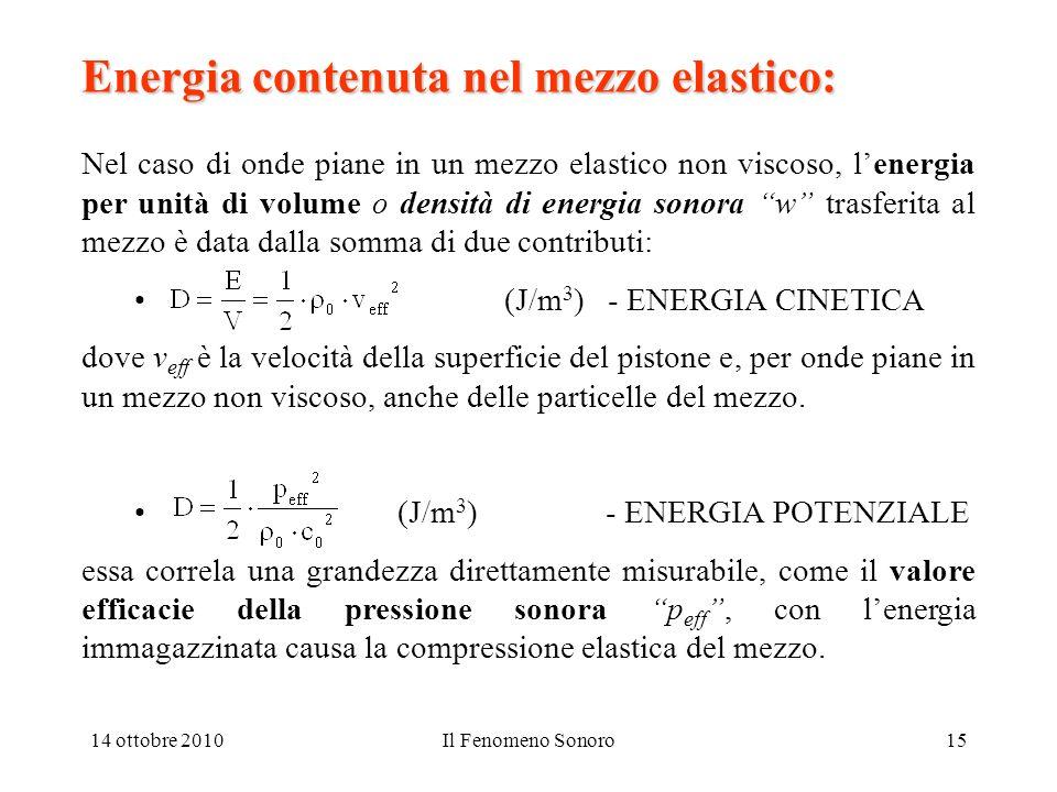 14 ottobre 2010Il Fenomeno Sonoro15 Energia contenuta nel mezzo elastico: Nel caso di onde piane in un mezzo elastico non viscoso, lenergia per unità