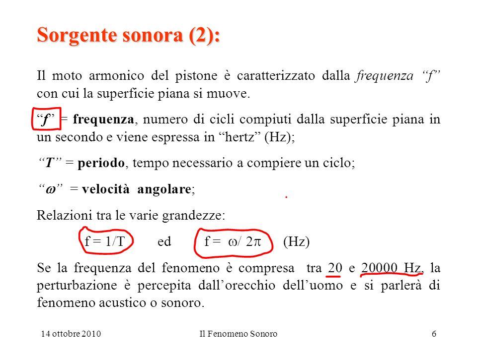 14 ottobre 2010Il Fenomeno Sonoro7 Sorgente sonora (3): La superficie del pistone si muove di moto armonico semplice: spostamento = s = s o cos( t), velocità = v = ds/dt = - s o sen ( t), accelerazione = a = dv/dt = - 2 s o cos( t), dove s o rappresenta il valore dello spostamento massimo della superficie del pistone.