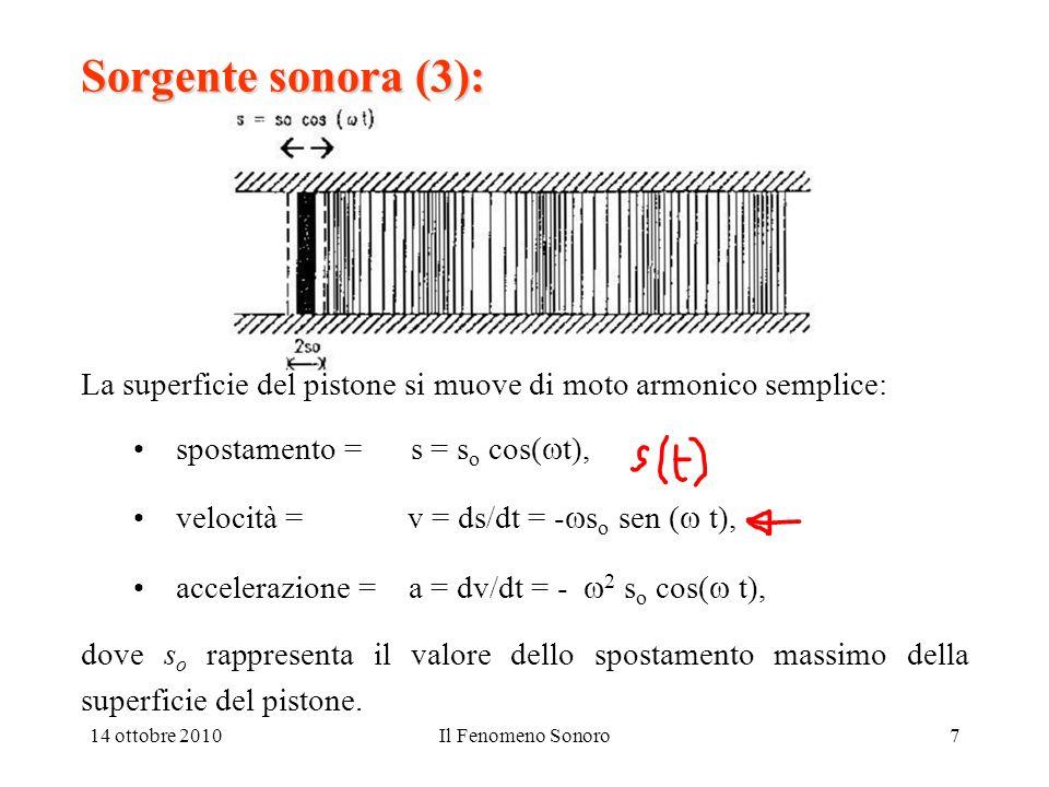 14 ottobre 2010Il Fenomeno Sonoro7 Sorgente sonora (3): La superficie del pistone si muove di moto armonico semplice: spostamento = s = s o cos( t), v