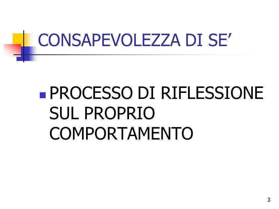 3 CONSAPEVOLEZZA DI SE PROCESSO DI RIFLESSIONE SUL PROPRIO COMPORTAMENTO
