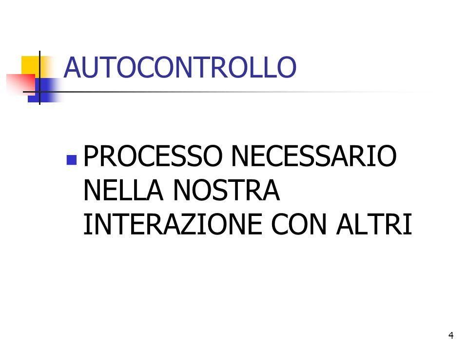 4 AUTOCONTROLLO PROCESSO NECESSARIO NELLA NOSTRA INTERAZIONE CON ALTRI