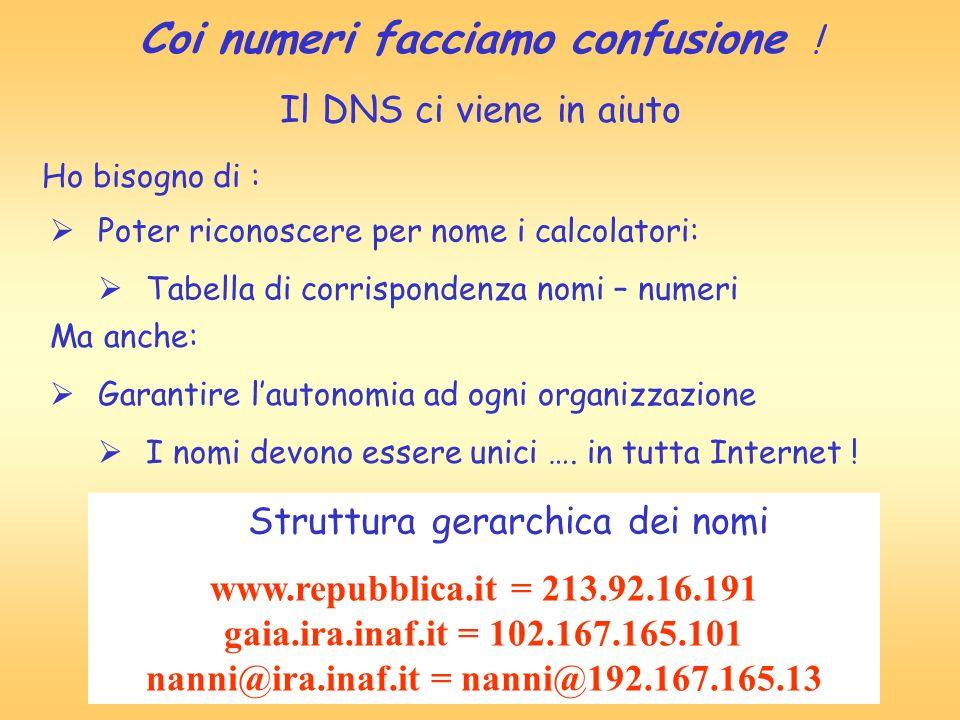 Coi numeri facciamo confusione ! Il DNS ci viene in aiuto Poter riconoscere per nome i calcolatori: Tabella di corrispondenza nomi – numeri Ho bisogno