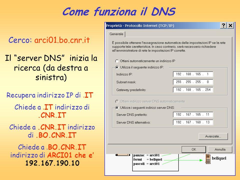 Come funziona il DNS Cerco: arci01.bo.cnr.it Recupera indirizzo IP di.IT Chiede a.IT indirizzo di.CNR.IT Chiede a.CNR.IT indirizzo di.BO.CNR.IT Chiede