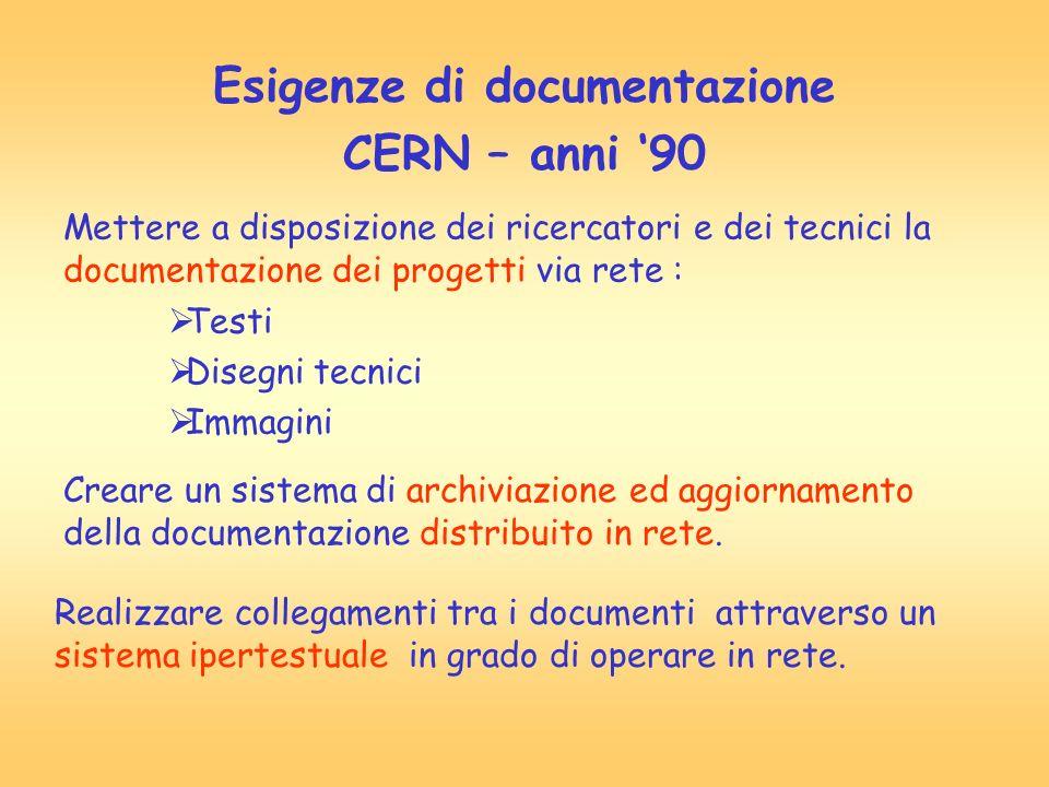 Esigenze di documentazione CERN – anni 90 Mettere a disposizione dei ricercatori e dei tecnici la documentazione dei progetti via rete : Testi Disegni