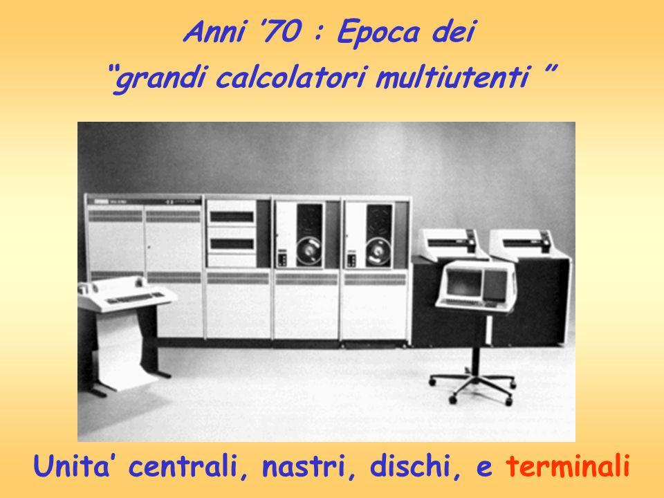 Anni 70 : Epoca dei grandi calcolatori multiutenti Unita centrali, nastri, dischi, e terminali