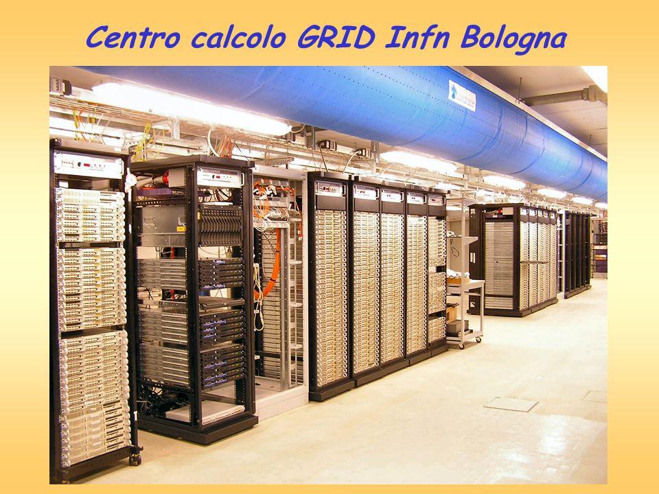Centro calcolo GRID Infn Bologna