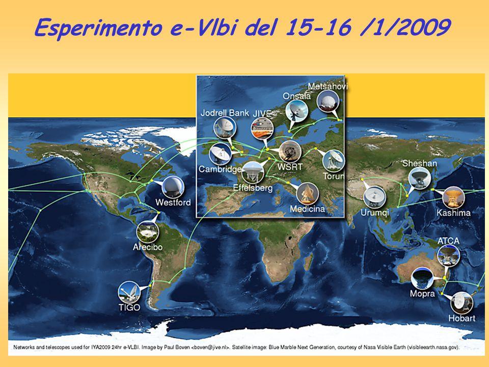 Esperimento e-Vlbi del 15-16 /1/2009