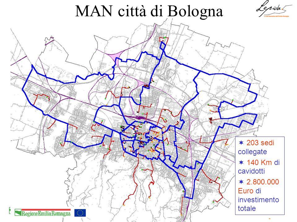 203 sedi collegate 140 Km di cavidotti 2.800.000 Euro di investimento totale MAN città di Bologna