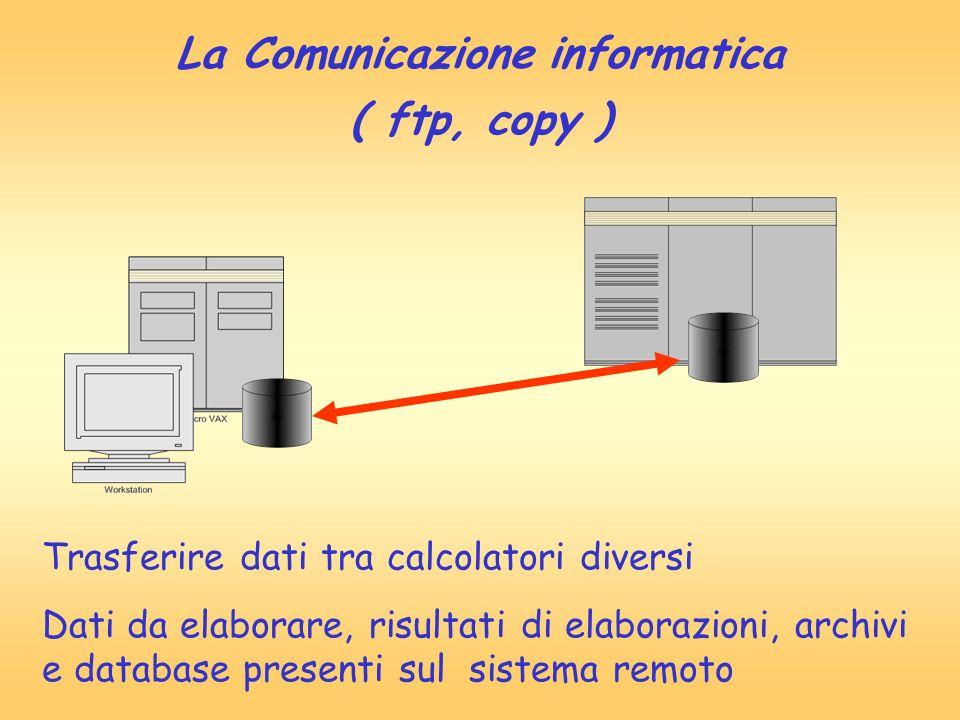 La Comunicazione informatica ( ftp, copy ) Trasferire dati tra calcolatori diversi Dati da elaborare, risultati di elaborazioni, archivi e database pr