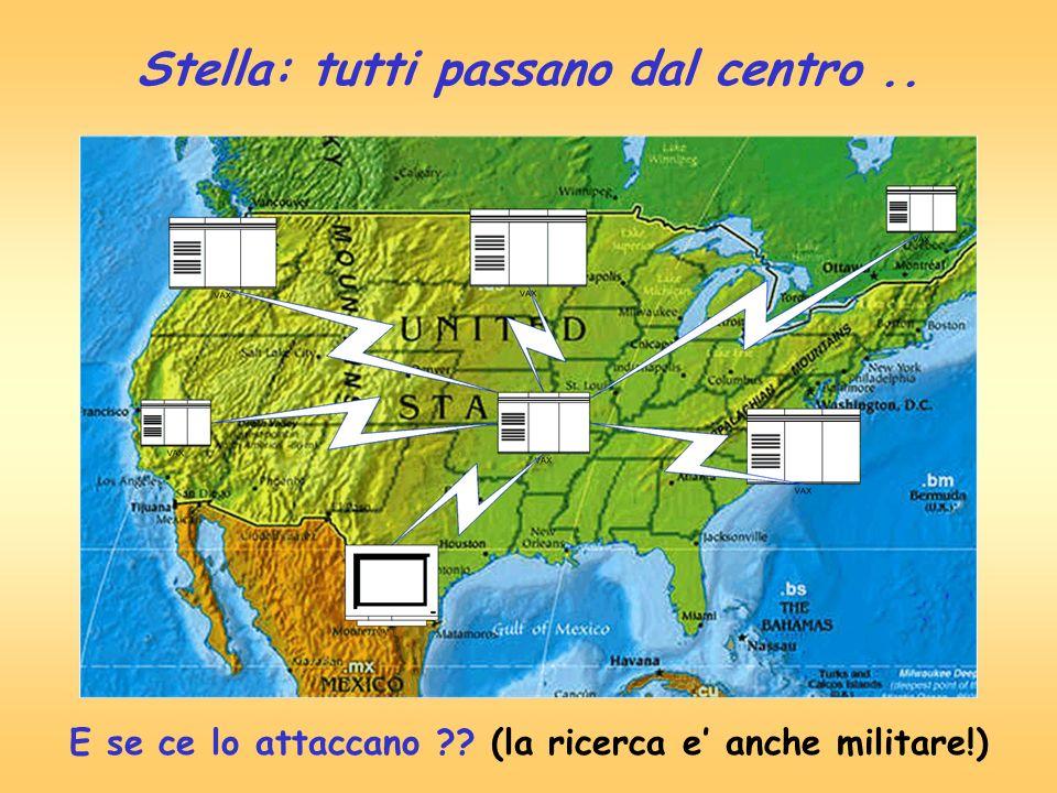 Stella: tutti passano dal centro.. E se ce lo attaccano ?? (la ricerca e anche militare!)