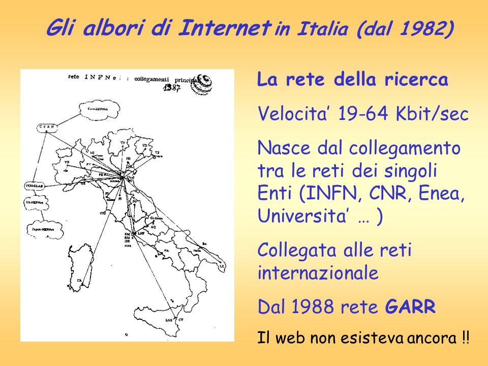 Gli albori di Internet in Italia (dal 1982) La rete della ricerca Velocita 19-64 Kbit/sec Nasce dal collegamento tra le reti dei singoli Enti (INFN, C