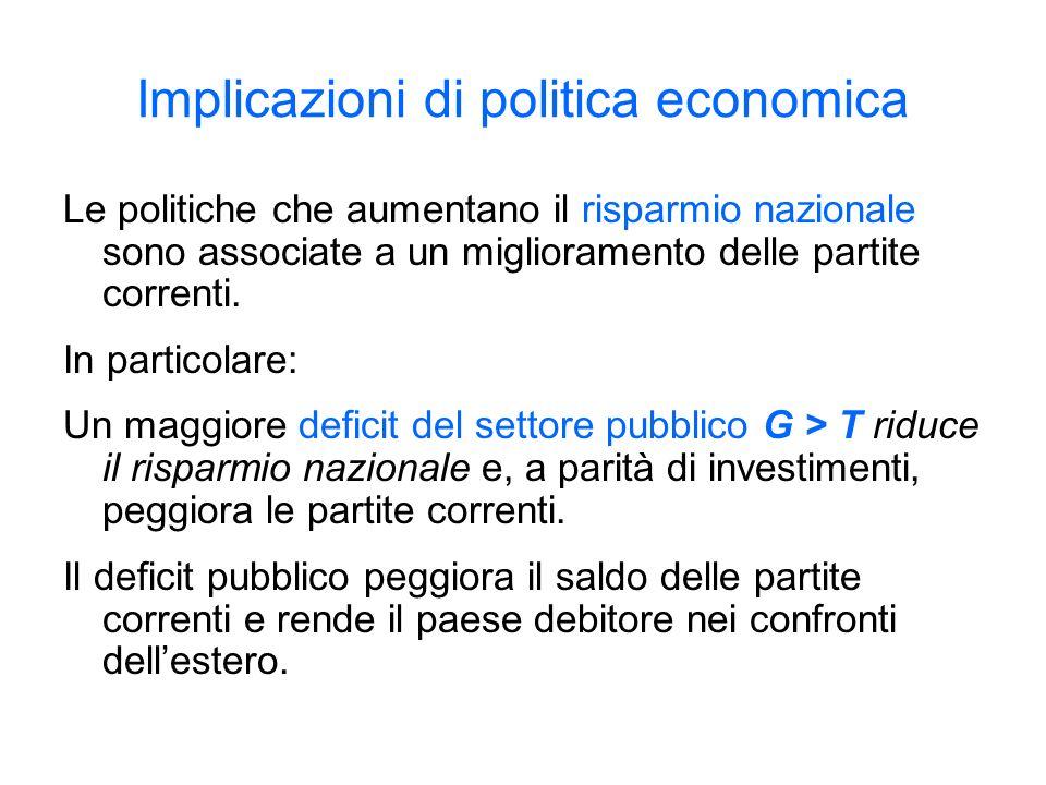 Implicazioni di politica economica Le politiche che aumentano il risparmio nazionale sono associate a un miglioramento delle partite correnti. In part