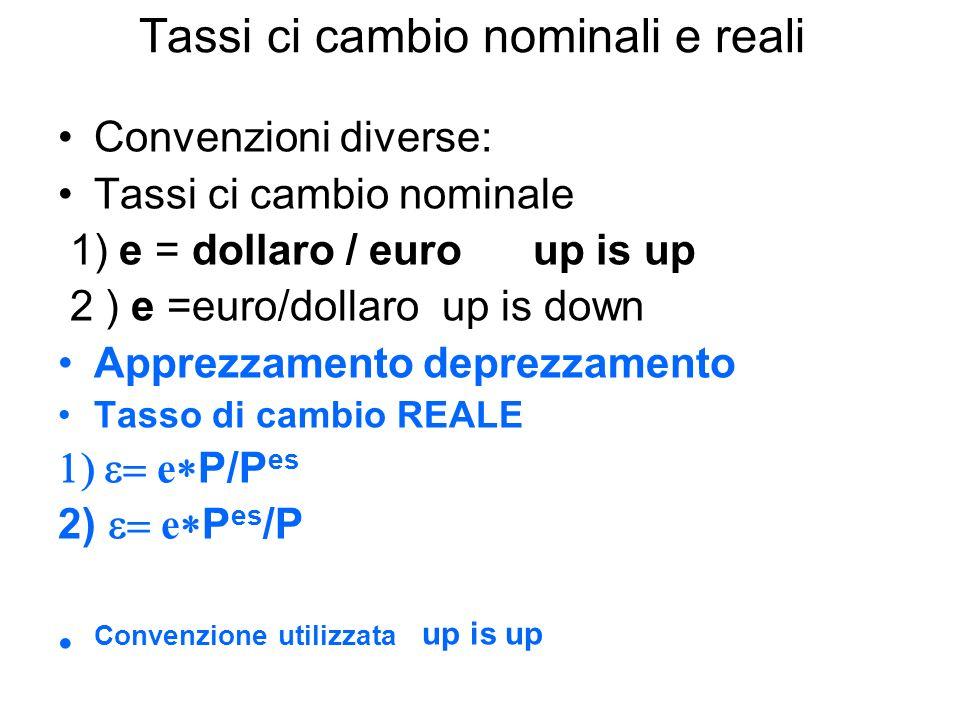 Tassi ci cambio nominali e reali Convenzioni diverse: Tassi ci cambio nominale 1) e = dollaro / euro up is up 2 ) e =euro/dollaroup is down Apprezzame