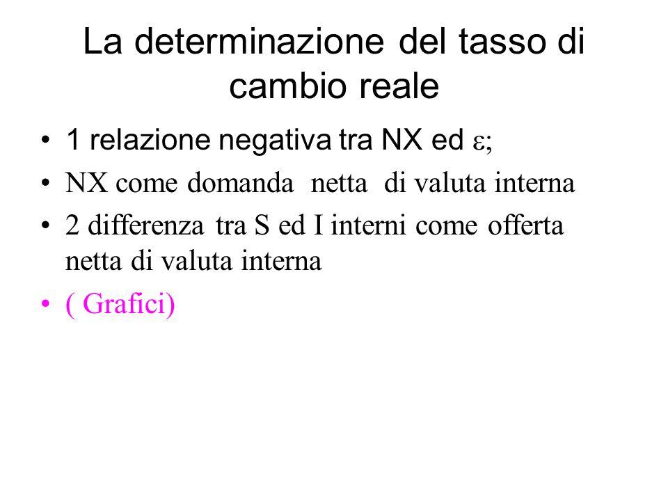 La determinazione del tasso di cambio reale 1 relazione negativa tra NX ed NX come domanda netta di valuta interna 2 differenza tra S ed I interni com
