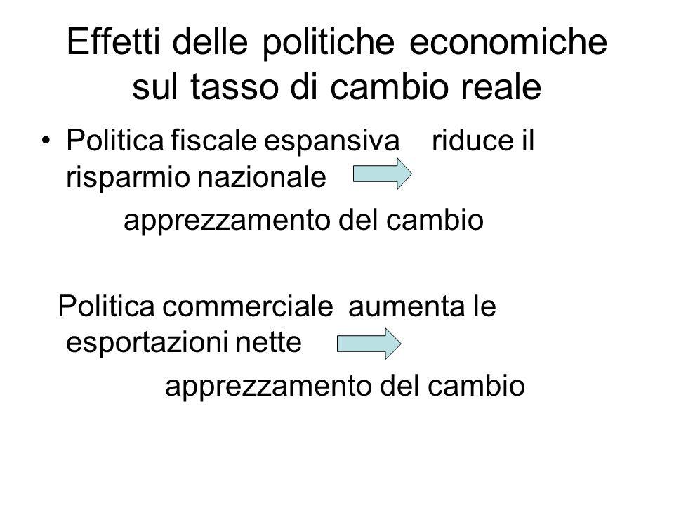 Effetti delle politiche economiche sul tasso di cambio reale Politica fiscale espansiva riduce il risparmio nazionale apprezzamento del cambio Politic