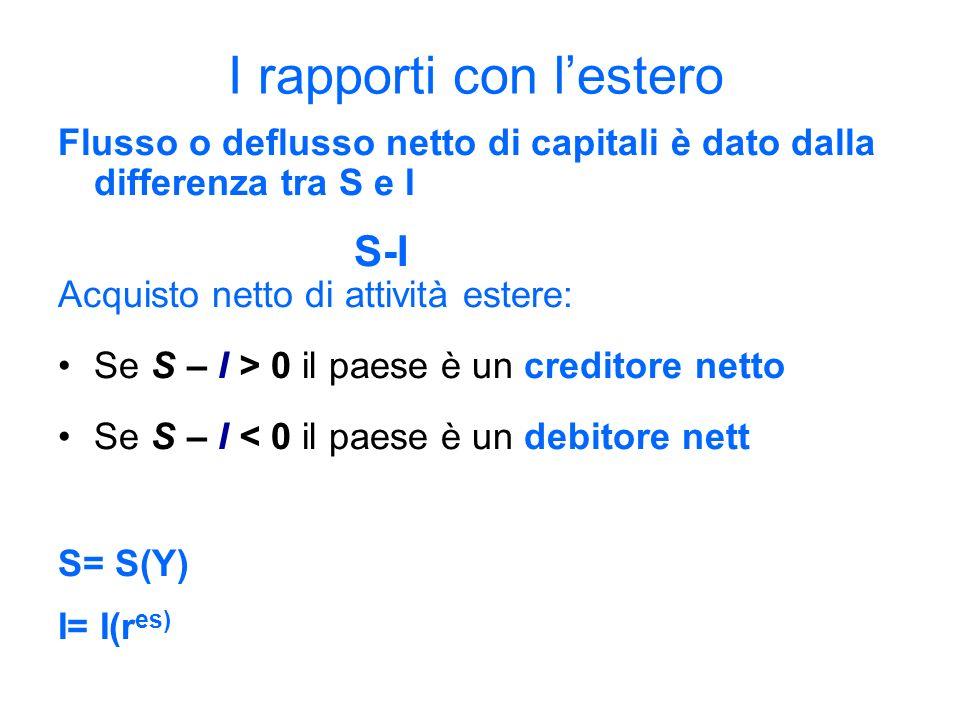I rapporti con lestero Flusso o deflusso netto di capitali è dato dalla differenza tra S e I S-I Acquisto netto di attività estere: Se S – I > 0 il pa