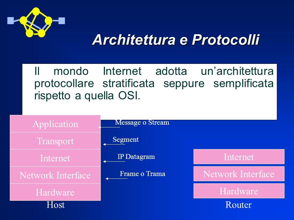 Protocollo : es.