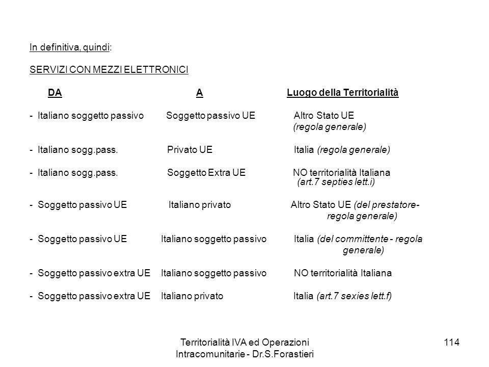 In definitiva, quindi: SERVIZI CON MEZZI ELETTRONICI DA A Luogo della Territorialità - Italiano soggetto passivo Soggetto passivo UE Altro Stato UE (r