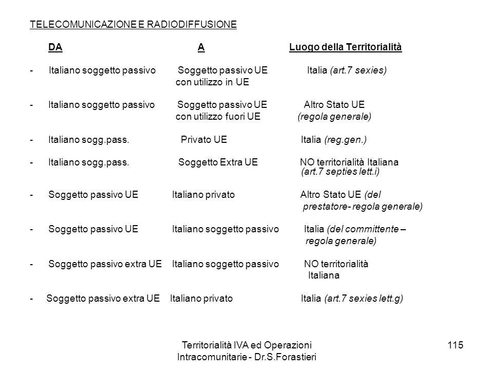 TELECOMUNICAZIONE E RADIODIFFUSIONE DA A Luogo della Territorialità - Italiano soggetto passivo Soggetto passivo UE Italia (art.7 sexies) con utilizzo