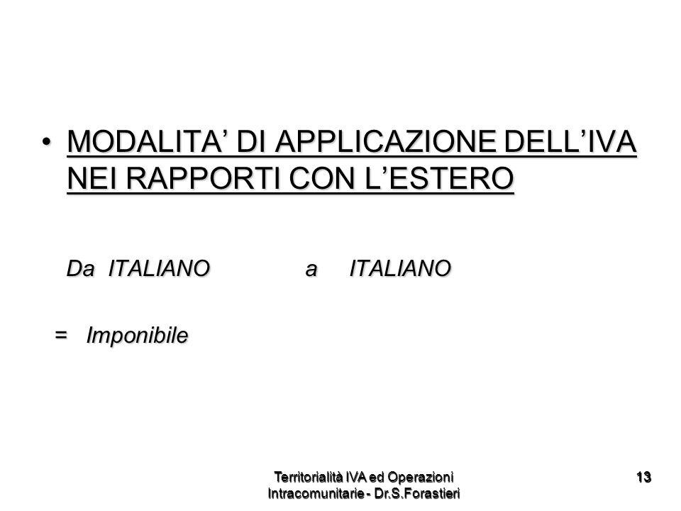 1313 MODALITA DI APPLICAZIONE DELLIVA NEI RAPPORTI CON LESTEROMODALITA DI APPLICAZIONE DELLIVA NEI RAPPORTI CON LESTERO Da ITALIANO a ITALIANO Da ITAL