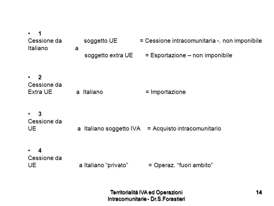 1414 1 Cessione da soggetto UE = Cessione intracomunitaria -. non imponibile Italiano a soggetto extra UE = Esportazione – non imponibile soggetto ext