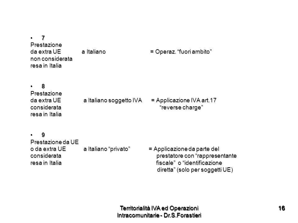 1616 7Prestazione da extra UE a Italiano = Operaz. fuori ambito non considerata resa in Italia 8Prestazione da extra UE a Italiano soggetto IVA = Appl