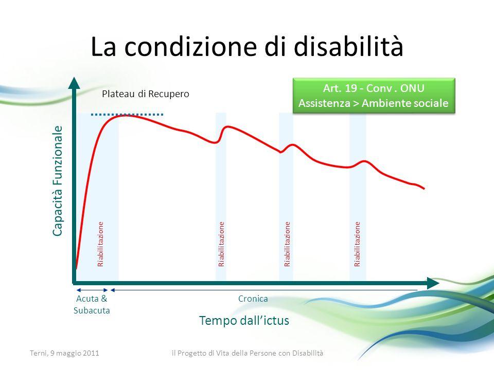 Prestazione Presa in carico (percorso) Numero di interventi Esito di una serie di interventi Terni, 9 maggio 2011il Progetto di Vita della Persone con Disabilità