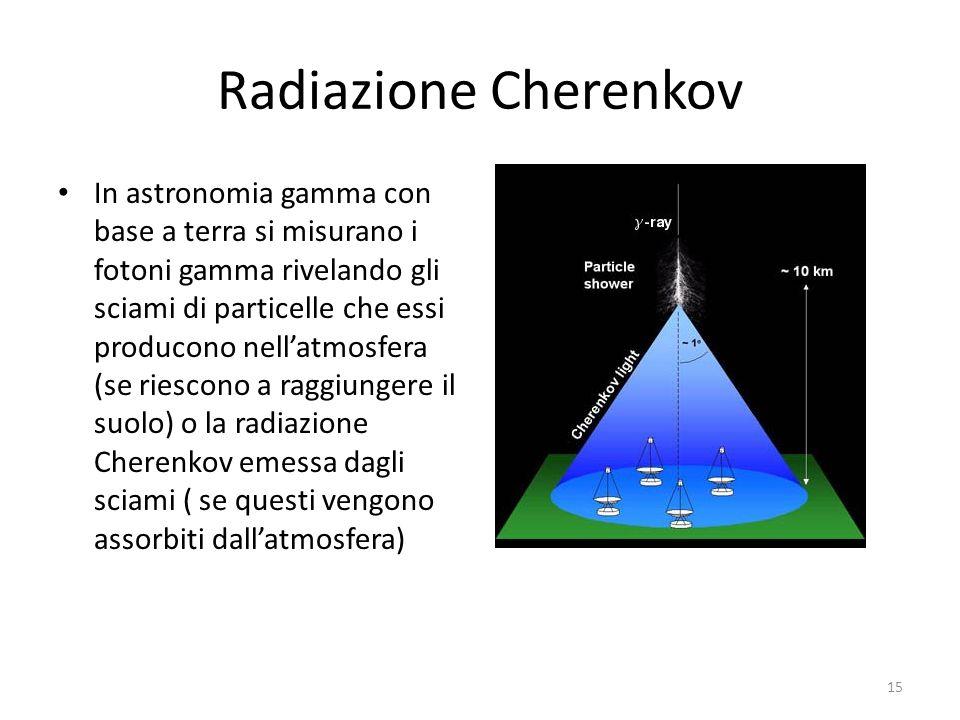 Radiazione Cherenkov In astronomia gamma con base a terra si misurano i fotoni gamma rivelando gli sciami di particelle che essi producono nellatmosfe