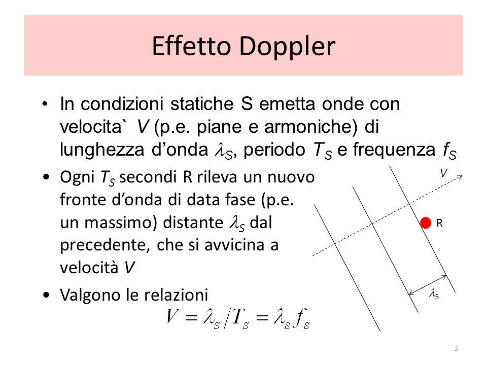 Rivelatore in moto Supponiamo che R si muova con velocita` v, la cui componente lungo V sia Il fronte donda 2 raggiungera` R in un tempo T R dopo aver percorso non solo S ma anche il tratto di cui si e` spostato R nella direzione di V Lo spazio percorso dal fronte 2 e` quindi Risolvendo per T R E in termini di frequenza 4 R S V v 1 2 v    T R